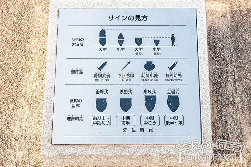 甕棺の解説